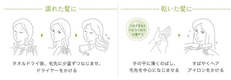 uruotte(うるおって)リペアミルク使い方画像