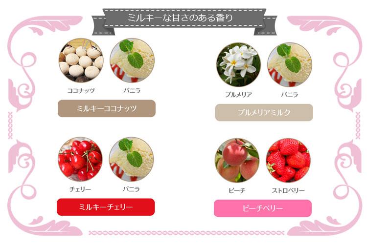 アンククロス シャンプー・香り分類表の画像1