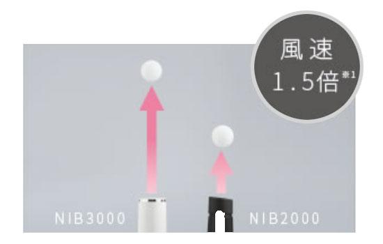 Nobby by TESCOM(ノビーバイテスコム)NIB3000・風速実験の様子