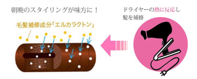 γ―ドコサラクトン(エルカラクトン)の効果を表すイメージ画像