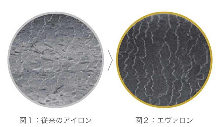 エヴァロン使用後のキューティクル拡大図